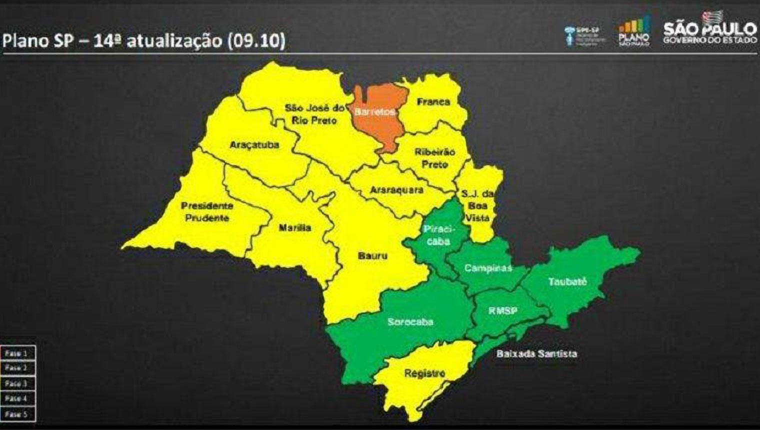 Batatais-se-mantém-naFase-Amarela-do-Plano-São-Paulo-por-mais-30-dias